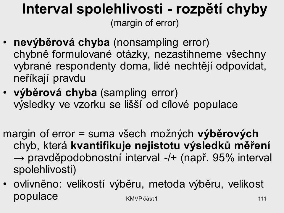 Interval spolehlivosti - rozpětí chyby (margin of error)