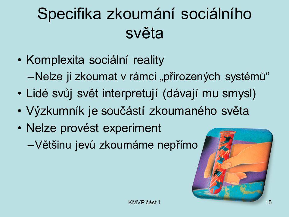 Specifika zkoumání sociálního světa