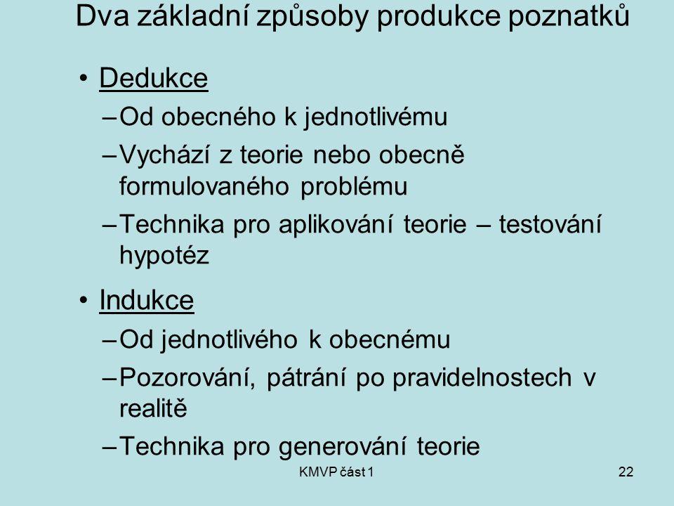 Dva základní způsoby produkce poznatků