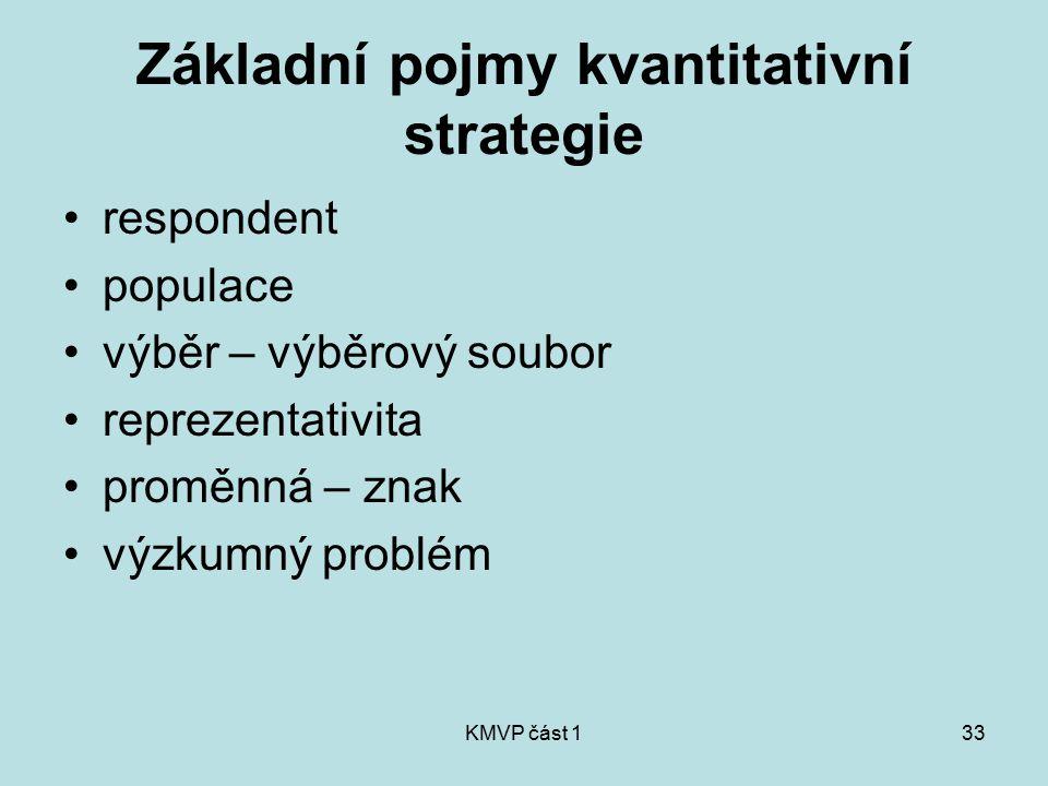 Základní pojmy kvantitativní strategie