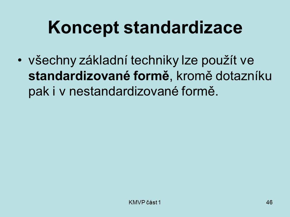 Koncept standardizace