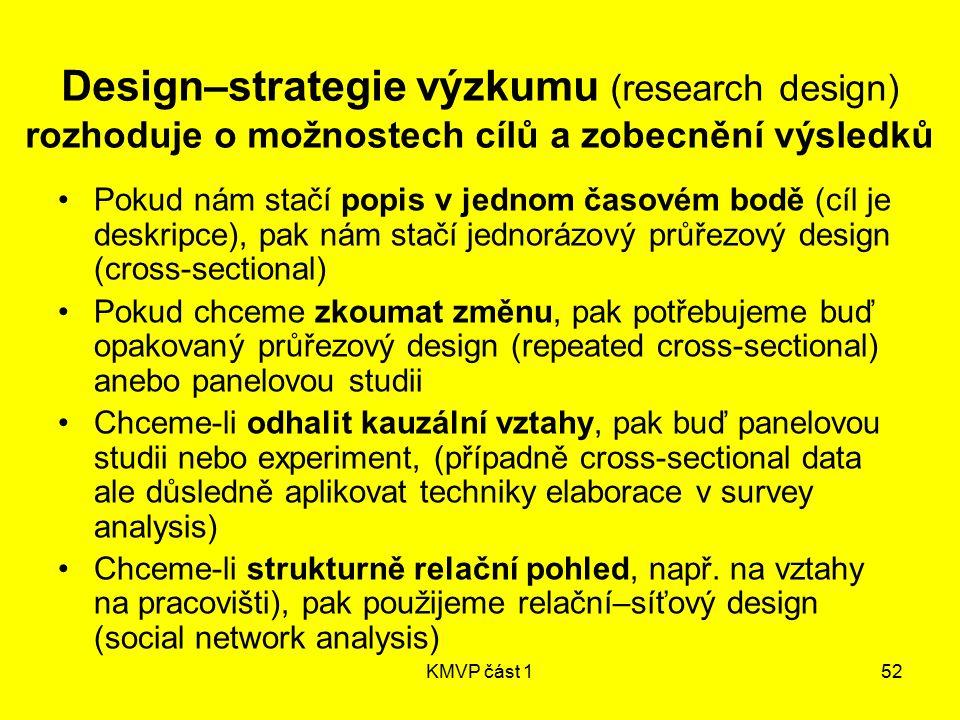 Design–strategie výzkumu (research design) rozhoduje o možnostech cílů a zobecnění výsledků