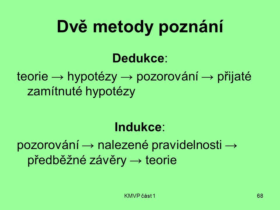 Dvě metody poznání Dedukce: