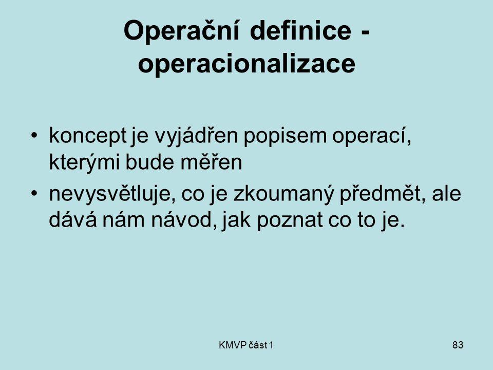 Operační definice - operacionalizace