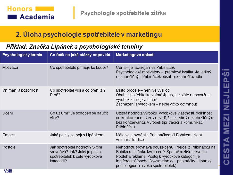 Psychologie spotřebitele zítřka