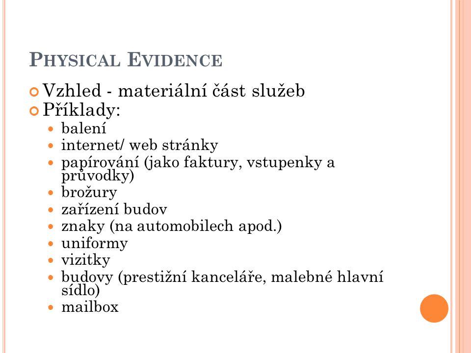 Physical Evidence Vzhled - materiální část služeb Příklady: balení