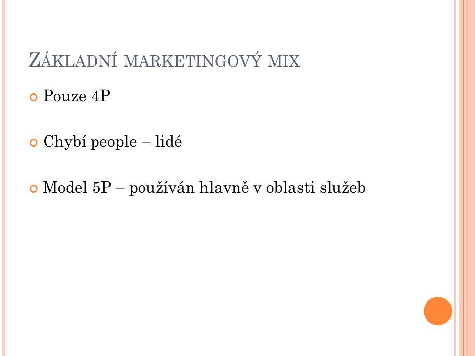 Základní marketingový mix