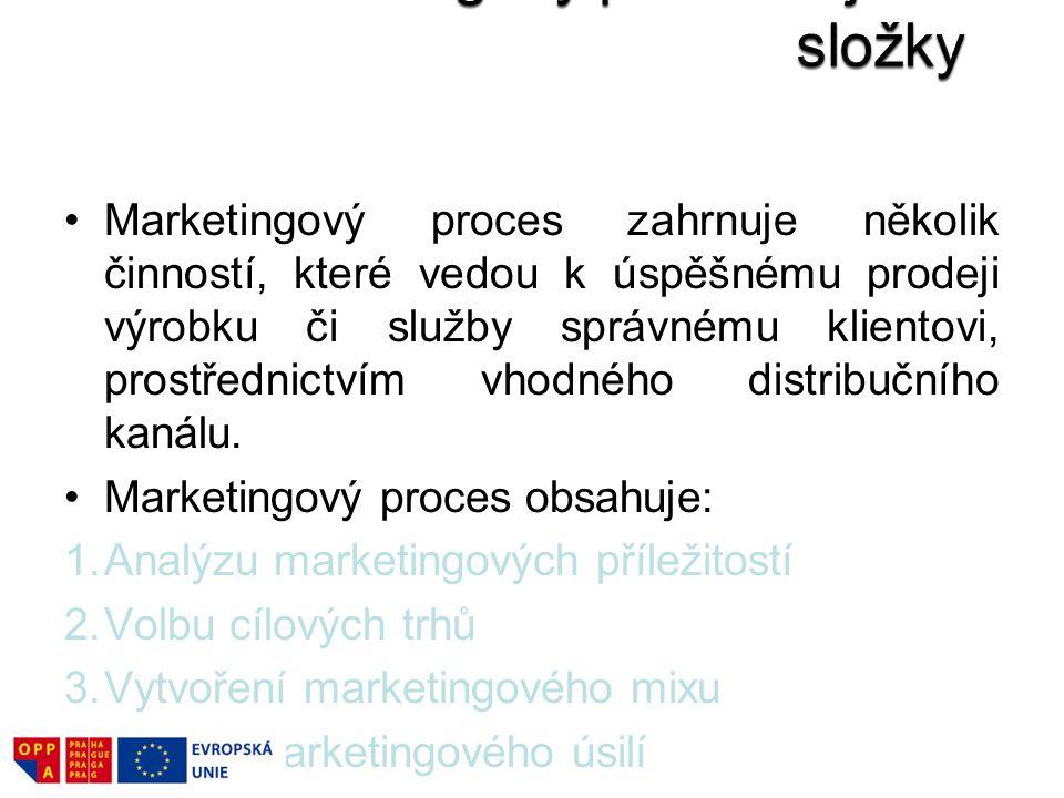 Marketingový proces a jeho složky
