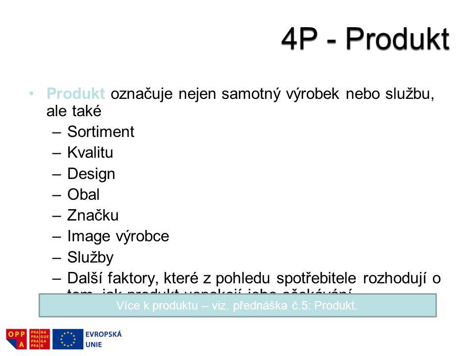 Více k produktu – viz. přednáška č.5: Produkt.
