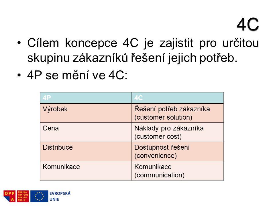 4C Cílem koncepce 4C je zajistit pro určitou skupinu zákazníků řešení jejich potřeb. 4P se mění ve 4C: