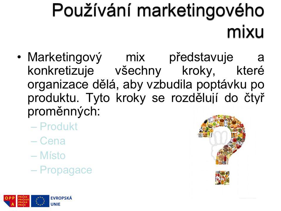 Používání marketingového mixu