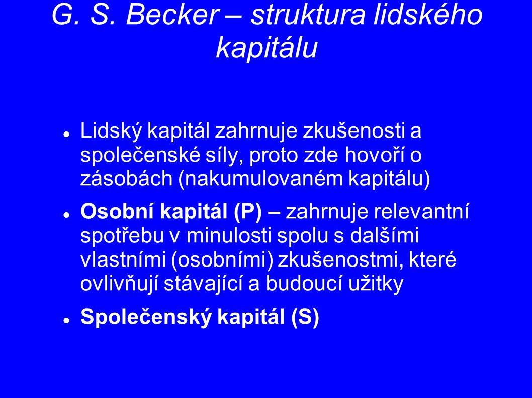G. S. Becker – struktura lidského kapitálu