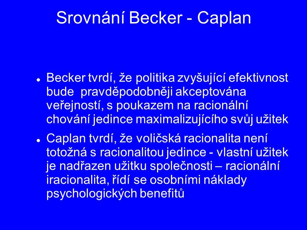 Srovnání Becker - Caplan
