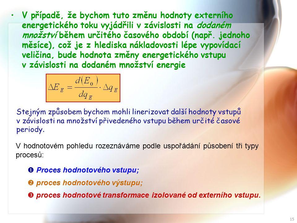 V případě, že bychom tuto změnu hodnoty externího energetického toku vyjádřili v závislosti na dodaném množství během určitého časového období (např. jednoho měsíce), což je z hlediska nákladovosti lépe vypovídací veličina, bude hodnota změny energetického vstupu v závislosti na dodaném množství energie