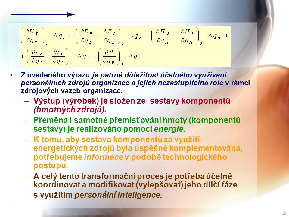 Výstup (výrobek) je složen ze sestavy komponentů (hmotných zdrojů).