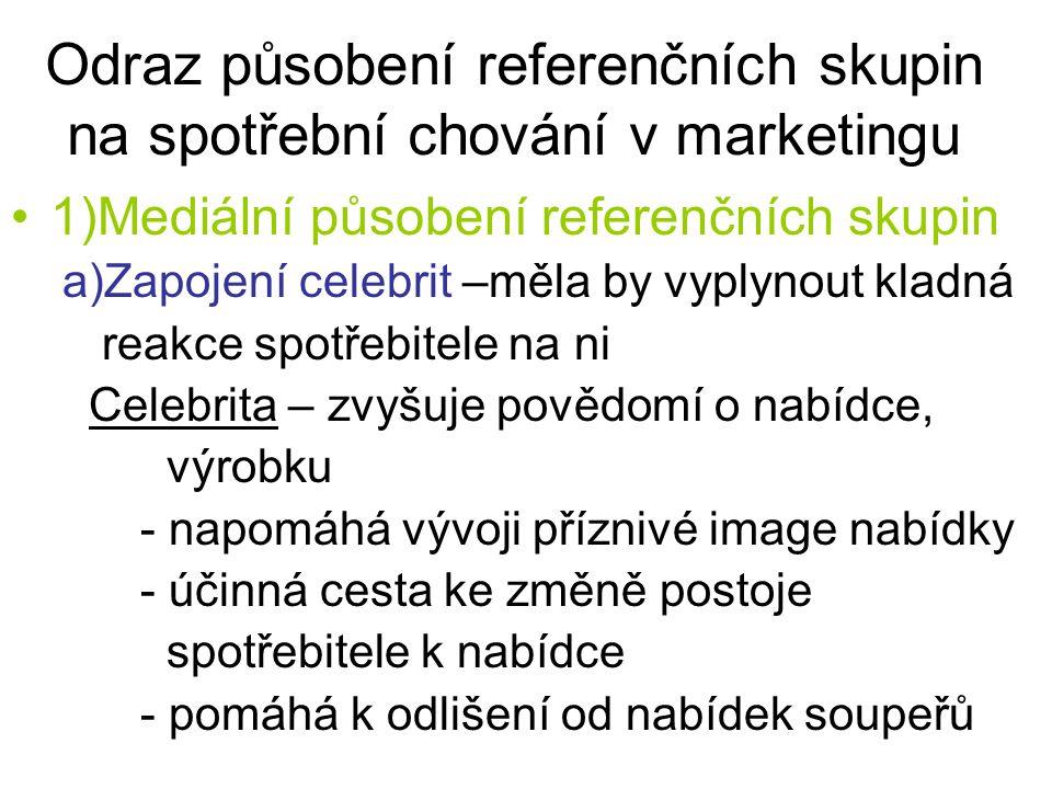 Odraz působení referenčních skupin na spotřební chování v marketingu