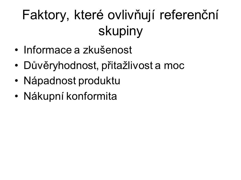 Faktory, které ovlivňují referenční skupiny