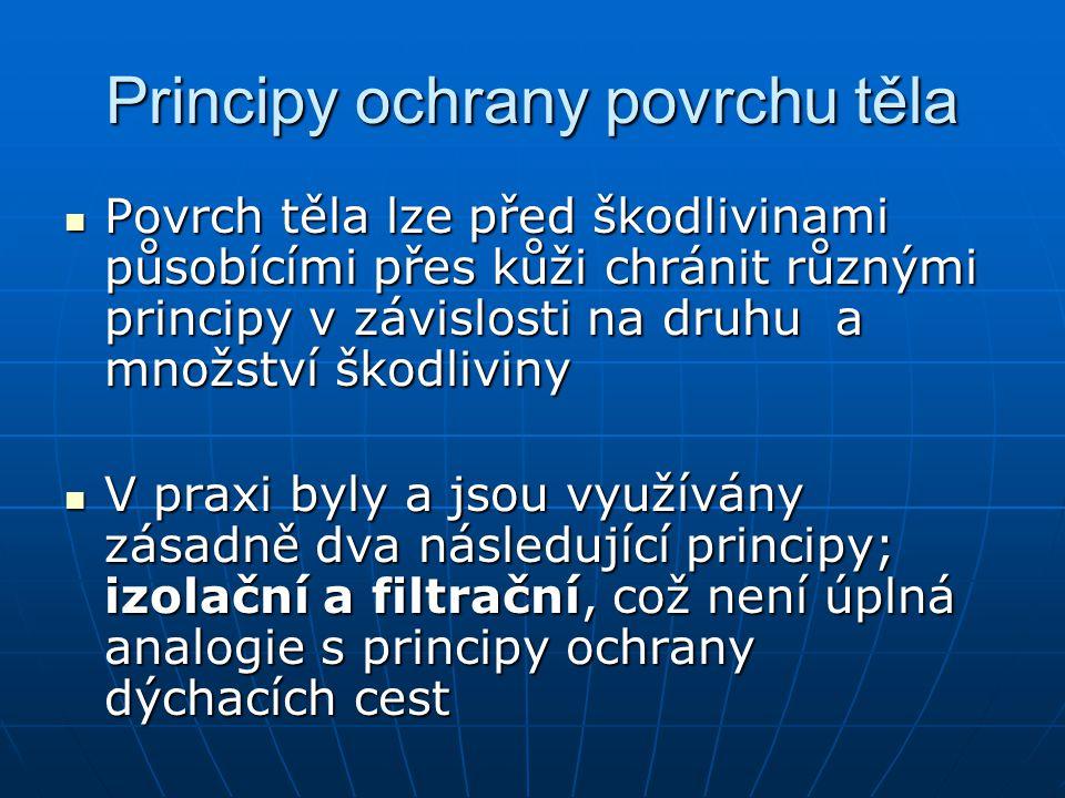Principy ochrany povrchu těla