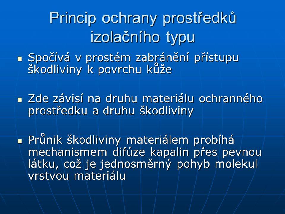 Princip ochrany prostředků izolačního typu