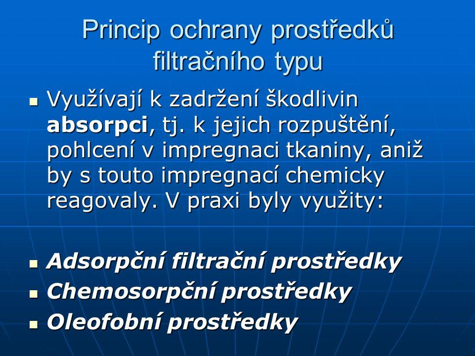 Princip ochrany prostředků filtračního typu