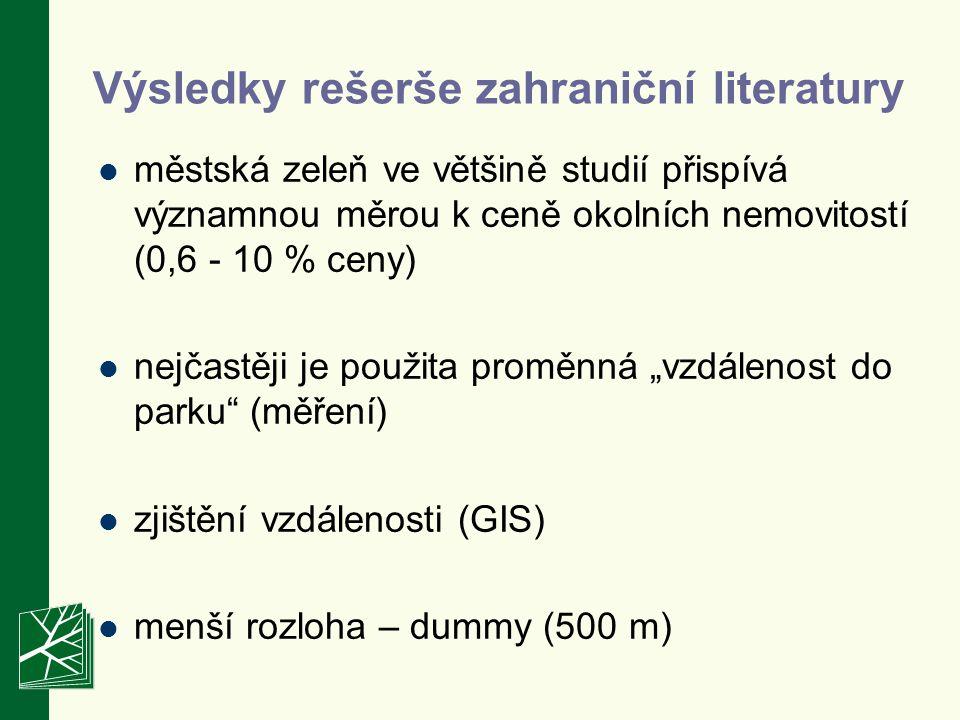 Výsledky rešerše zahraniční literatury