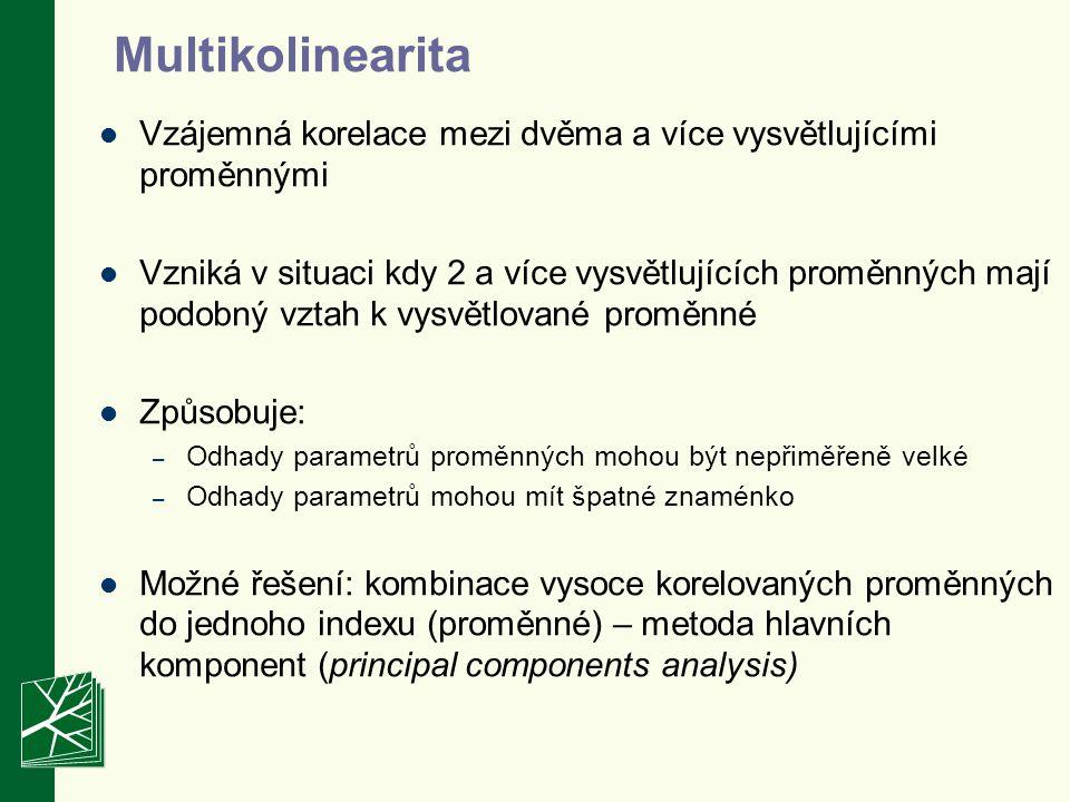 Multikolinearita Vzájemná korelace mezi dvěma a více vysvětlujícími proměnnými.