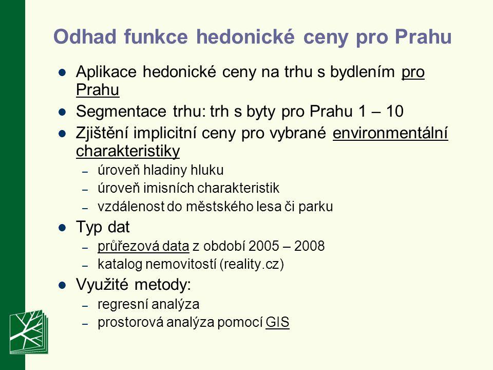 Odhad funkce hedonické ceny pro Prahu