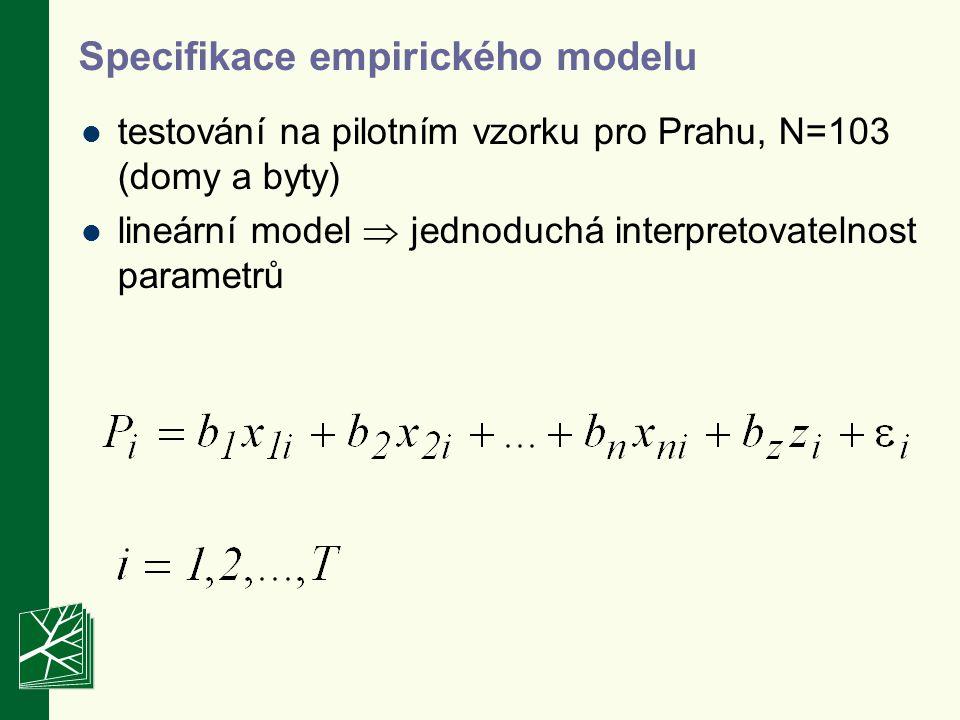 Specifikace empirického modelu