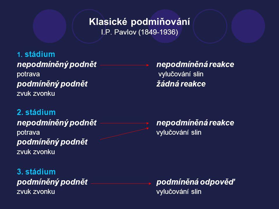 Klasické podmiňování I.P. Pavlov (1849-1936)