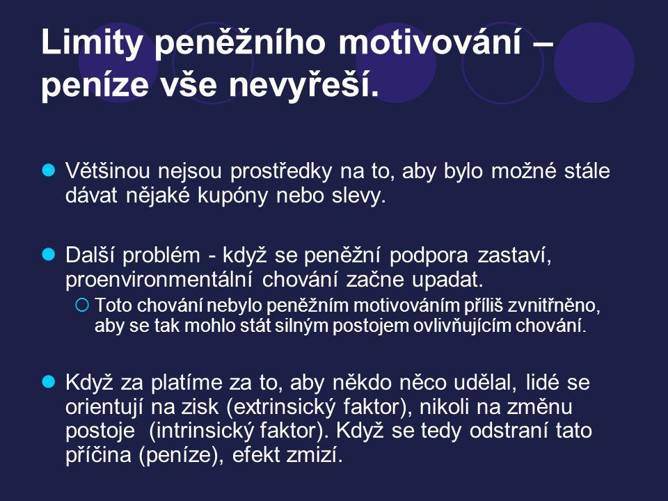 Limity peněžního motivování – peníze vše nevyřeší.