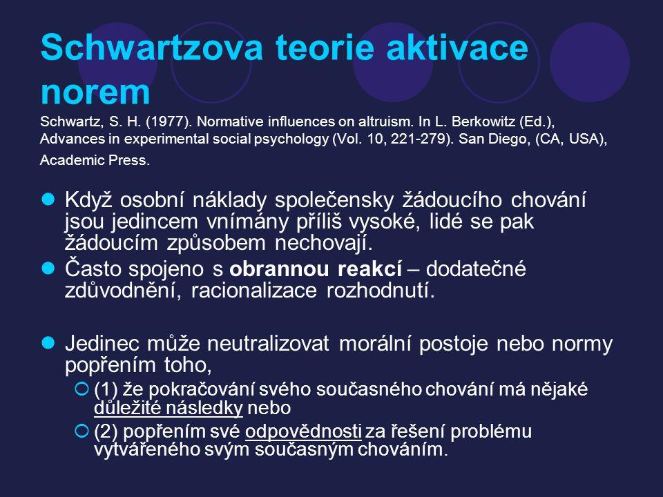 Schwartzova teorie aktivace norem Schwartz, S. H. (1977)