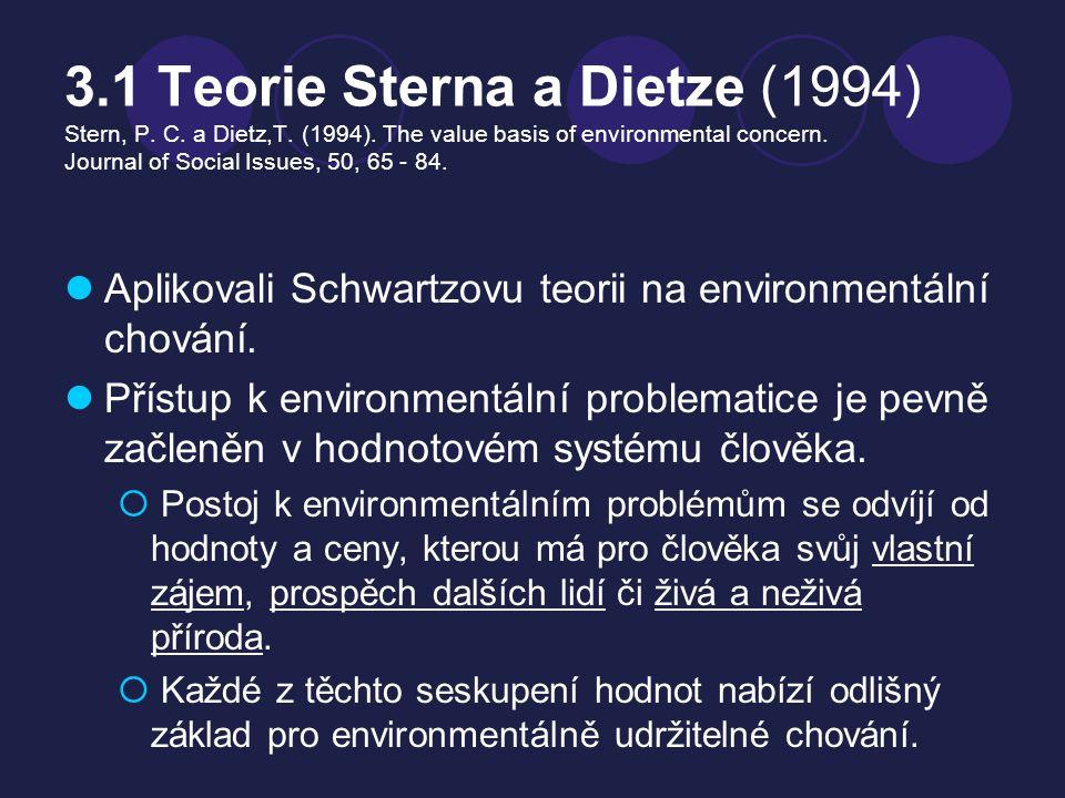 3. 1 Teorie Sterna a Dietze (1994) Stern, P. C. a Dietz,T. (1994)