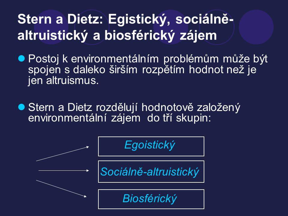 Stern a Dietz: Egistický, sociálně-altruistický a biosférický zájem