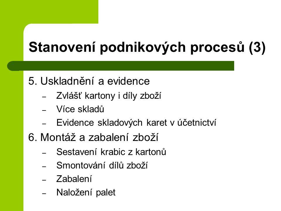 Stanovení podnikových procesů (3)
