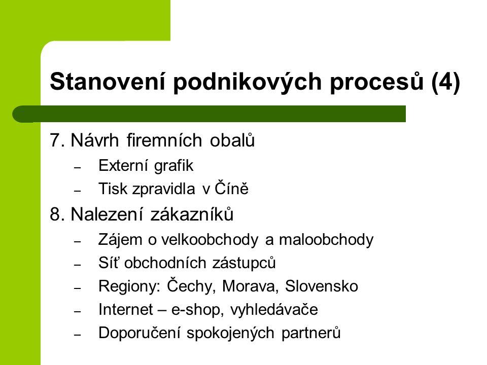 Stanovení podnikových procesů (4)