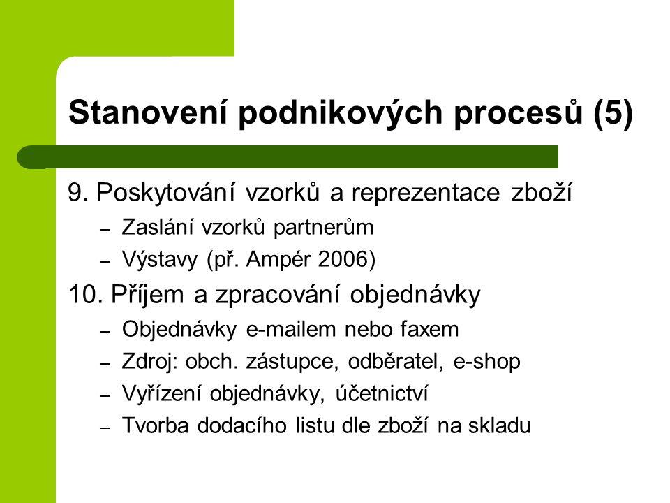 Stanovení podnikových procesů (5)