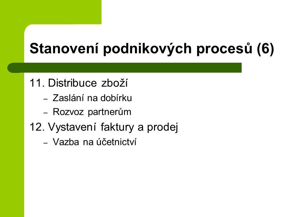 Stanovení podnikových procesů (6)