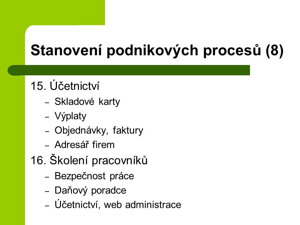 Stanovení podnikových procesů (8)