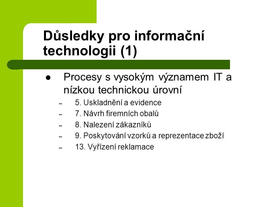 Důsledky pro informační technologii (1)