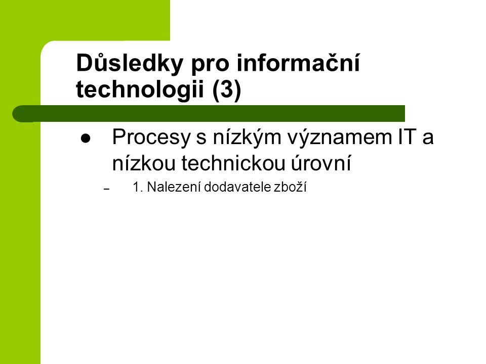 Důsledky pro informační technologii (3)