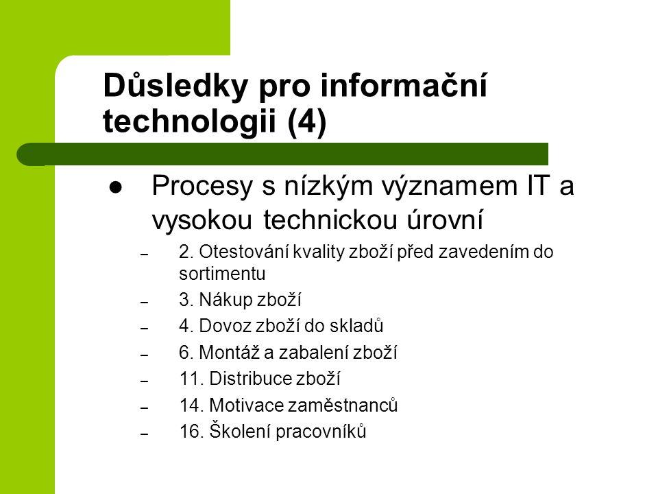 Důsledky pro informační technologii (4)