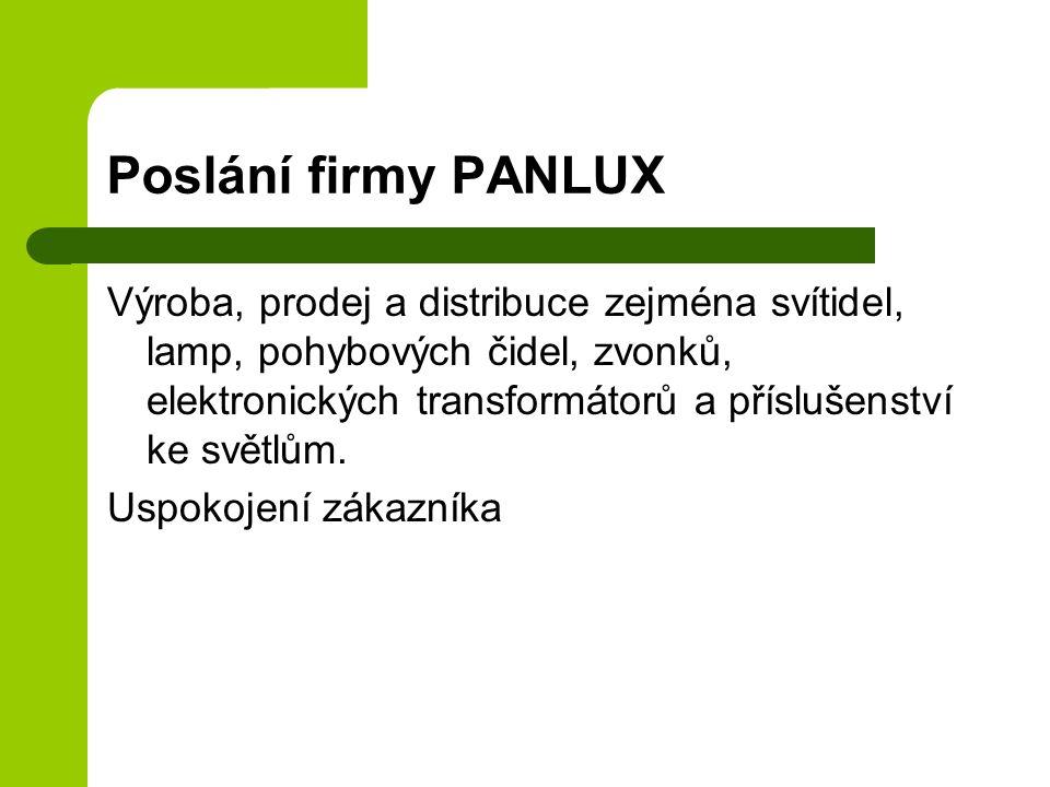 Poslání firmy PANLUX