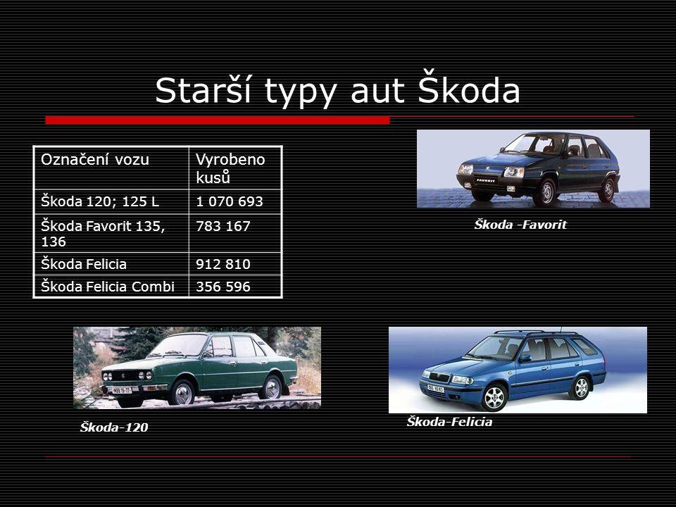 Starší typy aut Škoda Označení vozu Vyrobeno kusů Škoda 120; 125 L