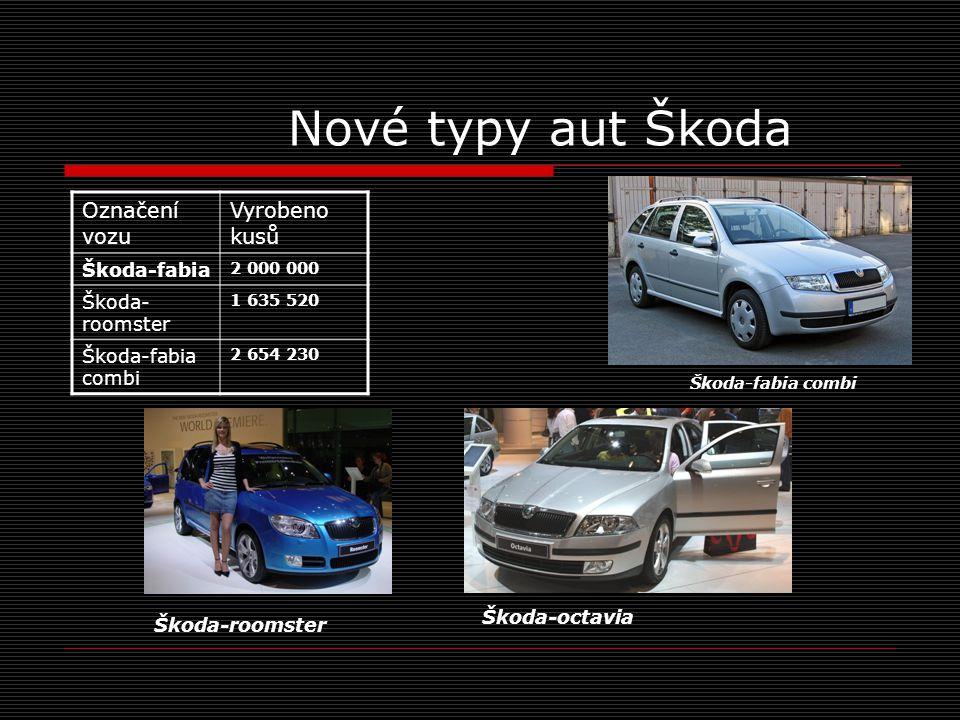 Nové typy aut Škoda Označení vozu Vyrobeno kusů Škoda-fabia