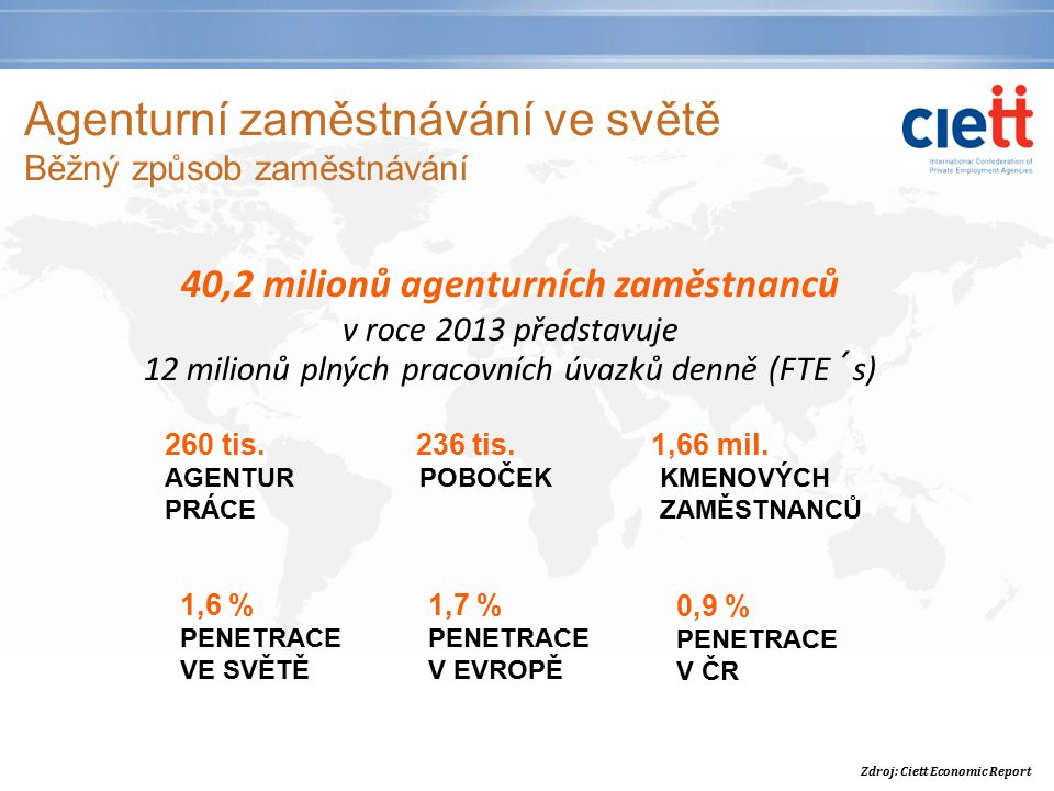 40,2 milionů agenturních zaměstnanců
