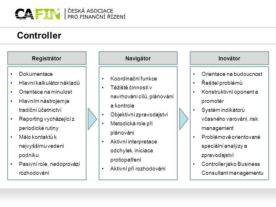 Controller Registrátor Navigátor Inovátor Dokumentace