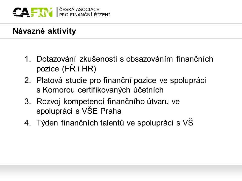 Návazné aktivity Dotazování zkušenosti s obsazováním finančních pozice (FŘ i HR)