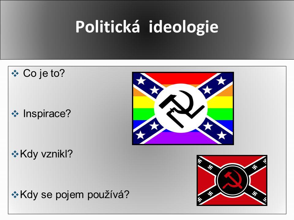 Politická ideologie Co je to Inspirace Kdy vznikl