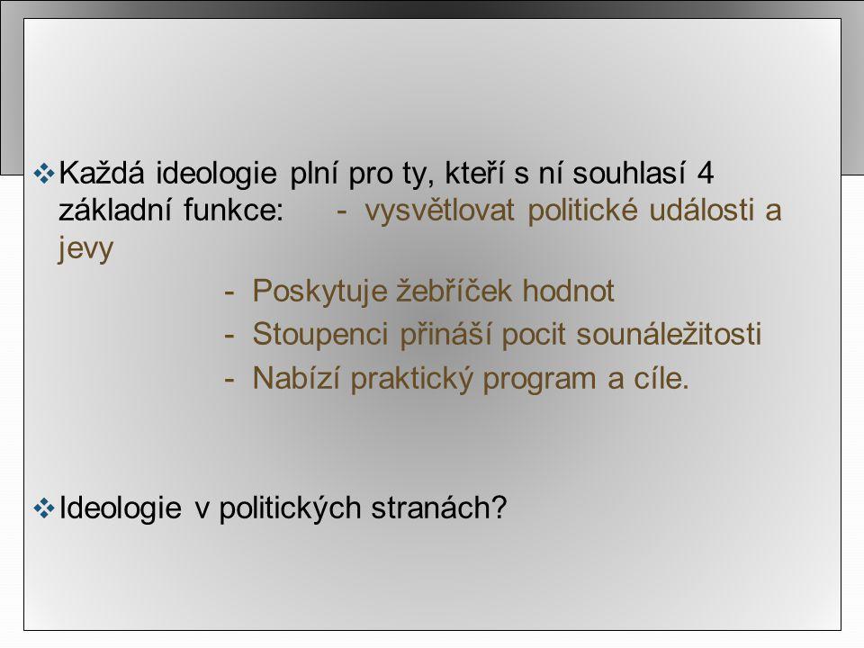 Každá ideologie plní pro ty, kteří s ní souhlasí 4 základní funkce: - vysvětlovat politické události a jevy