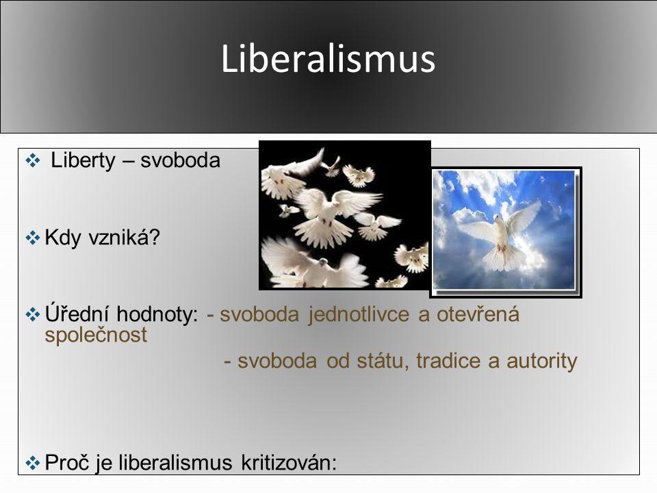 Liberalismus Liberty – svoboda Kdy vzniká